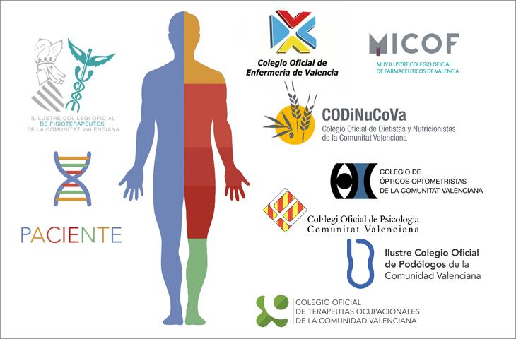 Colegios sanitarios afines a la Fisioterapia, la importancia del trabajo interdisciplinar en beneficio del paciente