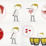 La fisioterapia disminuye las dolencias derivadas de la práctica musical